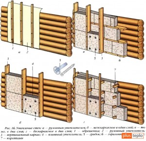 Наружное утепление стен пенопластом в Одессе